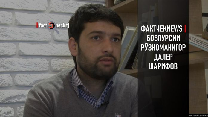 Daler Sharifov