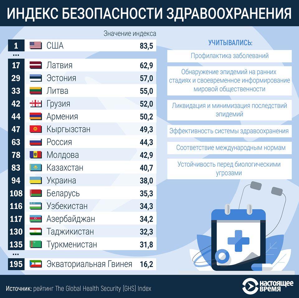 Index-2019