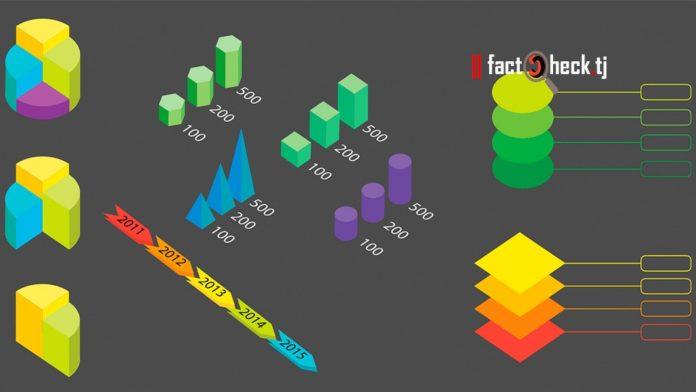 infographics_tavsia