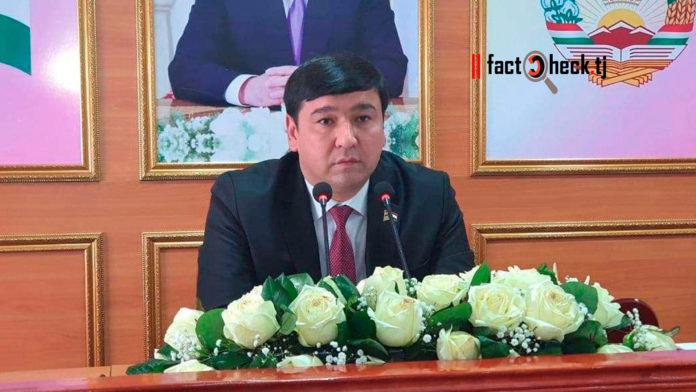 Firdavs Sharifzoda